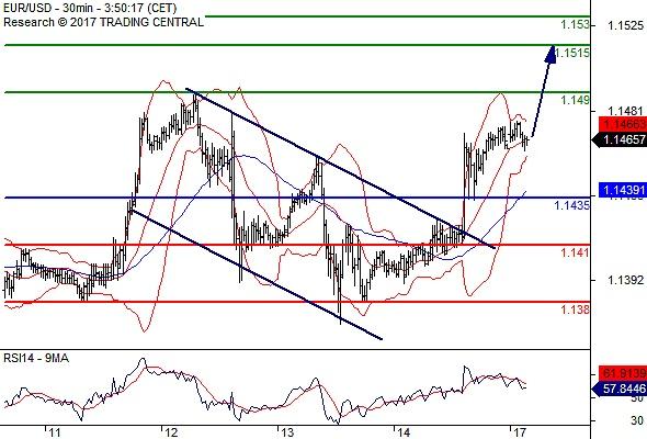 聂立阳:7.17外汇美元/欧元/日元/英镑具体行情走势分析策