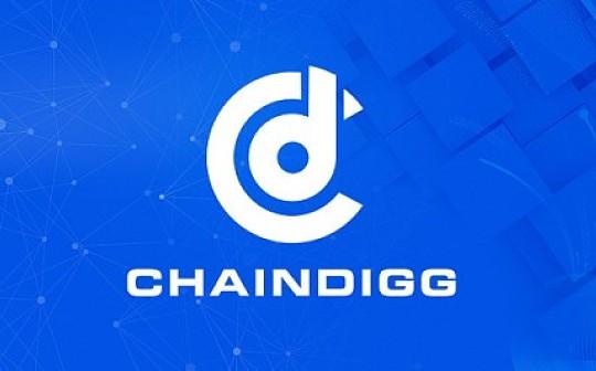 Chaindigg BTC数据周报(2019年第12期 总第24期)