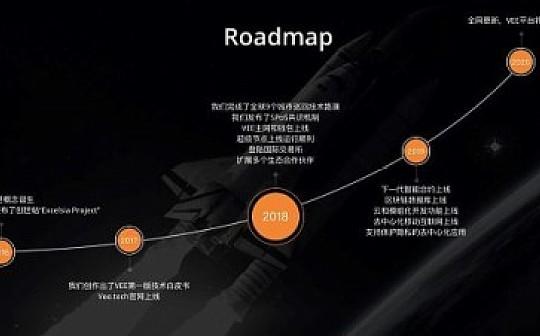 VEE公链发布2019年路线图 多个创新功能直指下一代比特币