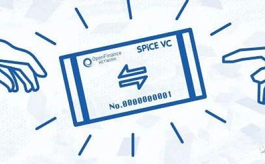 STO 产业全球第一个合规交易订单诞生