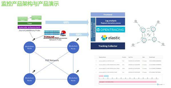 蔡维德 | EOS 不是区块链给我们的启示-中国需要区块链产业沙盒