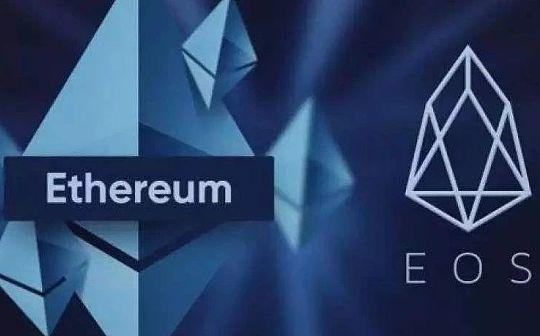 区块链深思(六)EOS的成败决定币圈发展趋势和投资逻辑