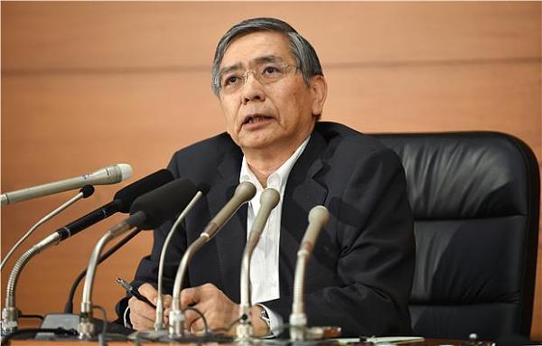 (日本央行利率决议会议上,黑田东彦执政以后第六次延迟通货膨胀的目标 来源:金色财经)