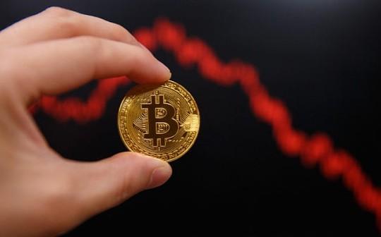 资产缩10%至30% 一夜之间加密市场亏损160亿美元