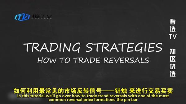 TV智库 · 投资篇(6) | 最常见的市场反转信号——针烛