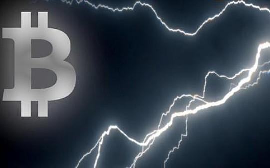 自11月以来 比特币闪电网络容量翻了两番