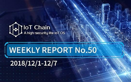 「周报No.50」ITC万物链项目进展更新2018/12/1-12/7