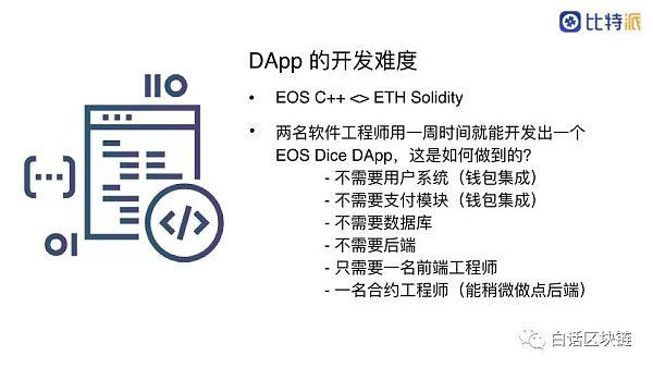 比特派文浩:EOS的DApp大爆炸才刚刚开始