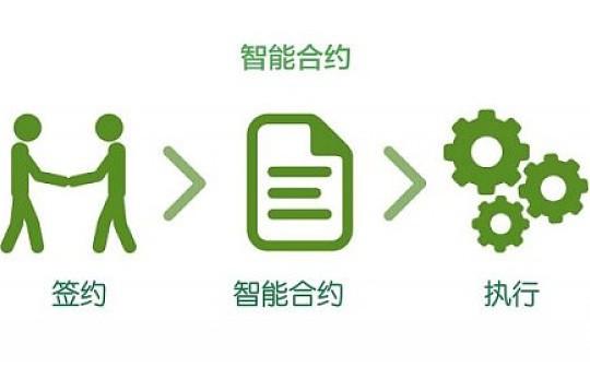 区块链智能合约的同步调用与异步调用