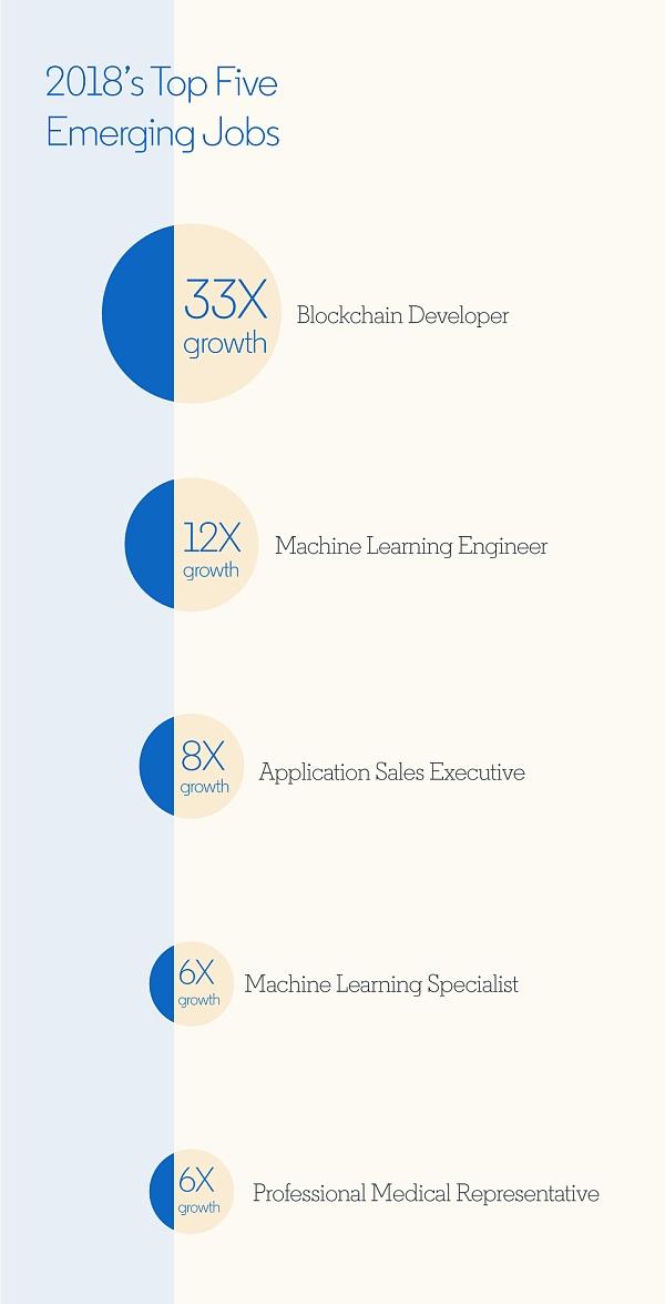 lkn-emerging-jobs.png.original