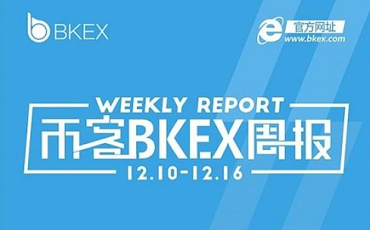 币客BKEX周报(12.10--12.16)