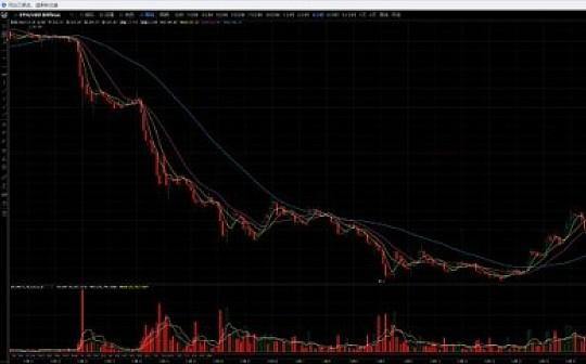 比特易:比特币突破新高    短期风险升级