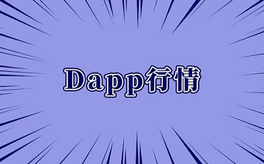 2月19日Dappreview行情