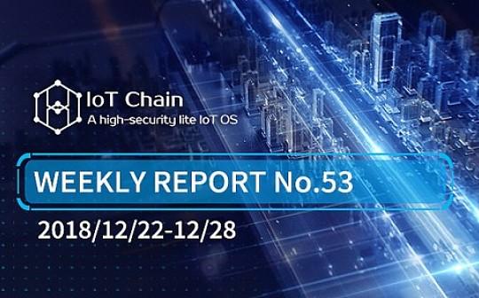 「周报No.53」ITC万物链项目进展更新2018/12/22-12/28