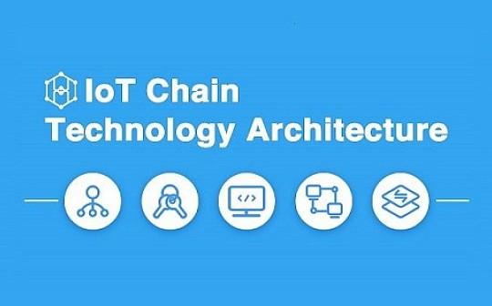 ITC万物链——IoT Chain技术架构概览