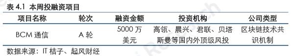 火币研究院:火币区块链行业周报(第四十三期)