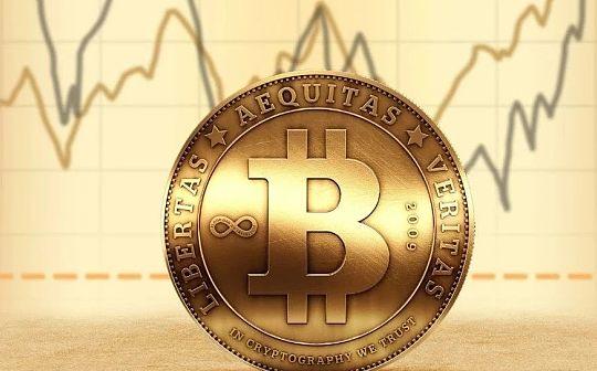 重磅:比特币能否创造科技股那样的奇迹?