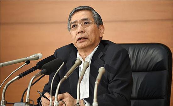 (黑田东彦在日本核心CPI数据公布之前就把通胀目标推迟实现了 来源:金色财经)
