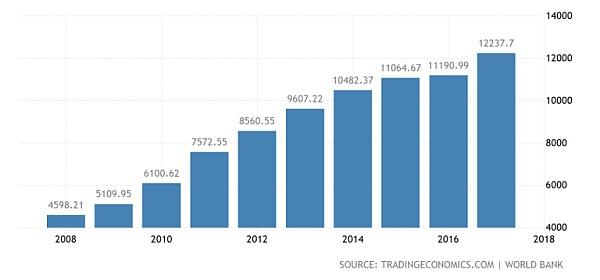 投资者必看:2019年这些事情或将影响加密货币市场