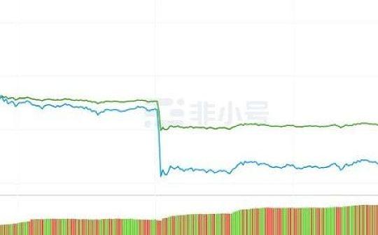 暴跌再度来袭 BTC大跌超10%
