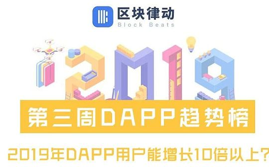 第三周DAPP趋势榜:2019年DAPP用户能增长10倍以上?