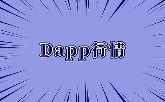 2月27日Dappreview行情