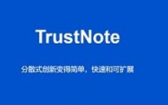 CHAOEX打新区正式开启 首个交易对TTT/USDT已上线