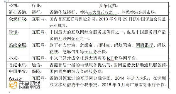 林郑月娥:首批香港虚拟银行牌照将在一季度落地