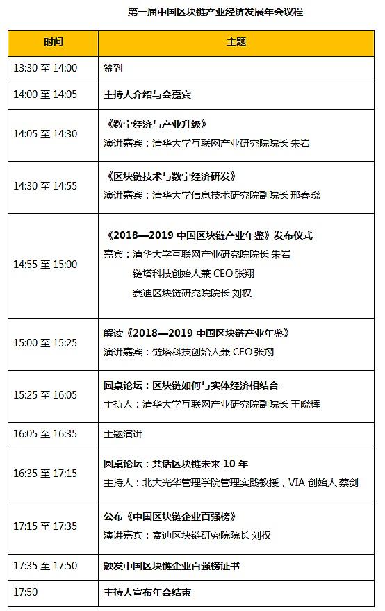 蔡维德等数十位专家将莅临链塔第一届区块链产业经济发展年会