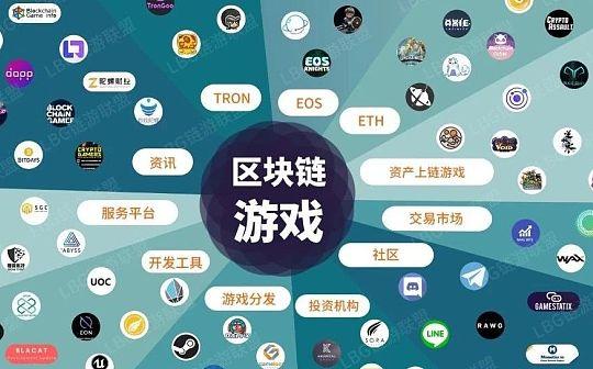 史上最全区块链游戏生态图谱最新发布——LBG链游联盟独家出品