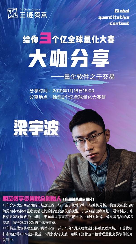明空数字资管联合创始人梁宇波:量化软件之于交易