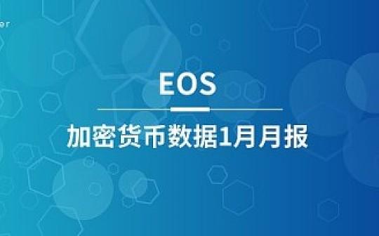 TokenGazer加密货币数据月报 | EOS 1月月报