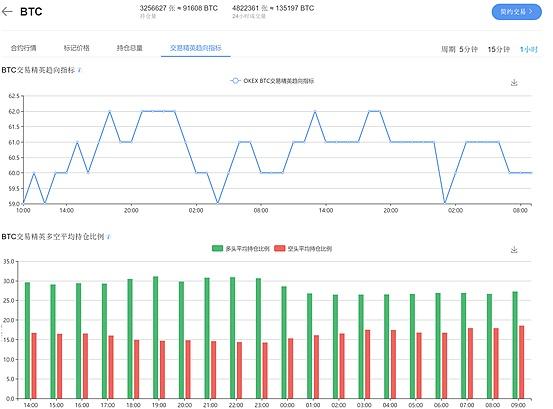 BTC波动率降低 市场面临变盘