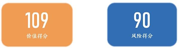 Celer Network:将互联网规模带入区块链   通证通评级