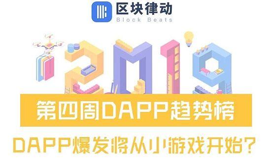 第四周DAPP趋势榜:DAPP爆发将从小游戏开始?