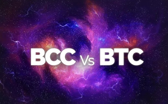 BCC价格直奔4000  比特币价格18000横盘