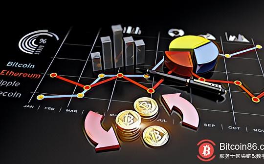 如何在区块链领域创造财富的范式化、业务化和产品化?
