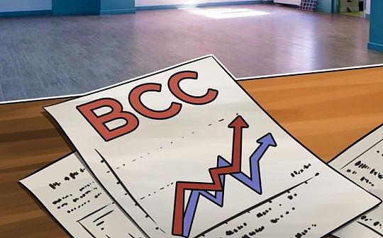 BCC价格猛涨  其价值究竟从何而来?