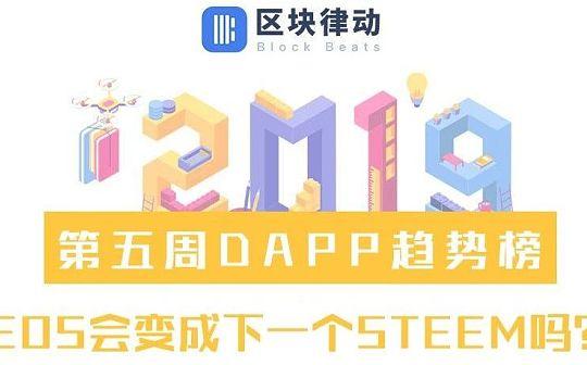 第五周DAPP趋势榜:EOS会变成下一个STEEM吗?