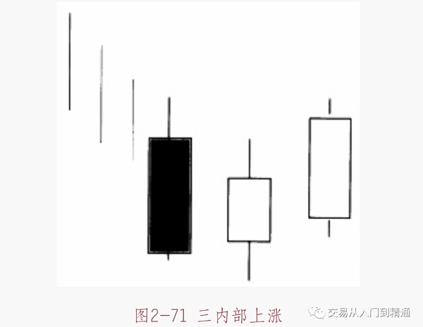 size_lg