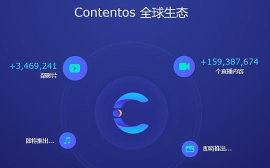 Contentos将为波场DApp提供广泛内容支持
