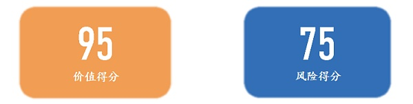 Theta:去中心化流媒体网络   通证通评级