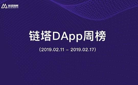 2019年链塔DApp周榜第二期 | 链塔智库