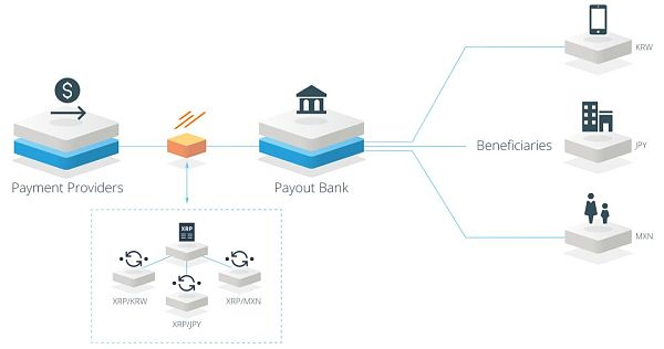 JPM Coin 三部曲 (上) – 深入理解摩根币的运作