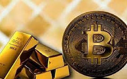 数观 | 黄金告诉你 现在可以买BTC了吗?