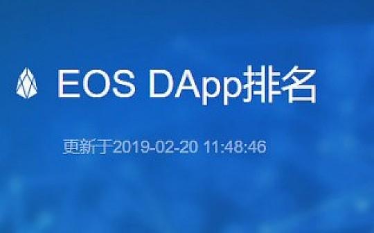 EOS游戏类DApp现状惨淡  日活过千的不足1%