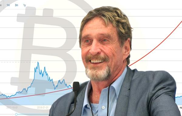 迈克菲的赌注:比特币能在2020年底前暴涨至100万美元吗