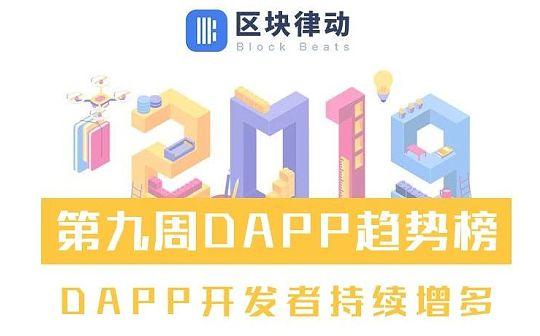 第九周DAPP趋势榜:DAPP开发者持续增多