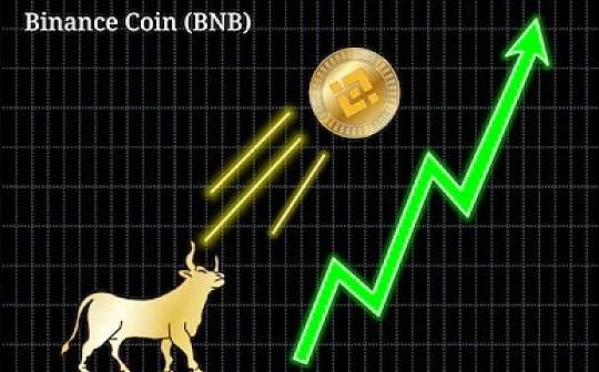 引爆平台币的BNB还有多少空间?