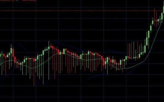 币市全线回暖 EOS、BNB涨幅均超10%